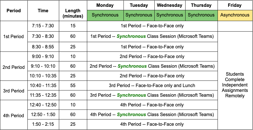 2nd Semester - Plan B Schedule