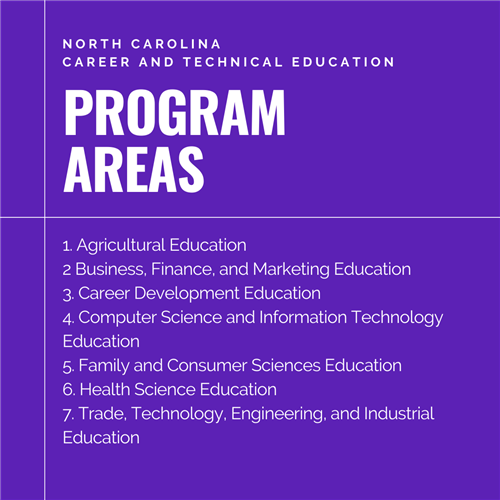 CTE Program Areas