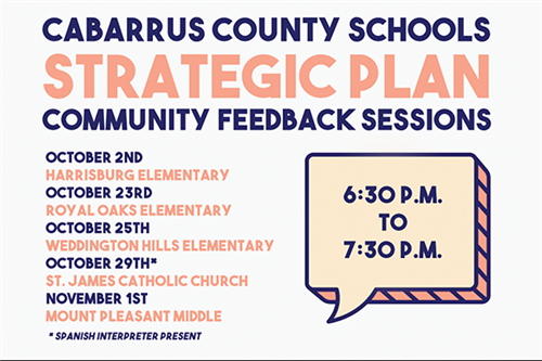 Cabarrus County Schools Strategic Plan Sessions