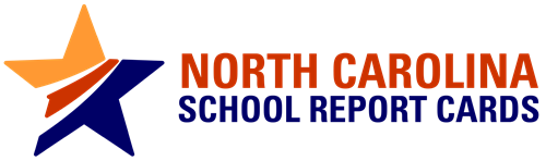 NC Report Card Logo