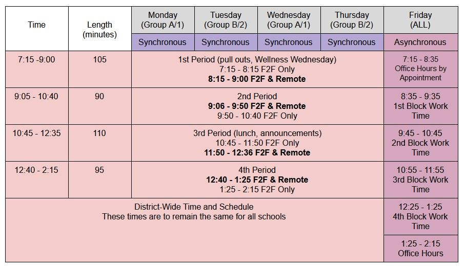 MPHS Remote Learning Schedule