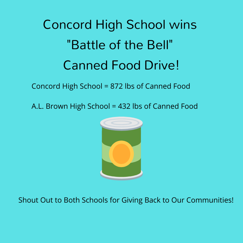Concord High School wins Battle of the Bell Canned Food Drive