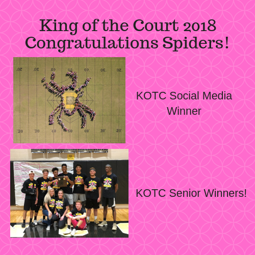 King of the Court Spiders Win!