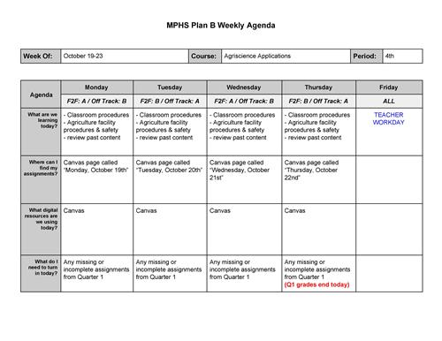 Ag Apps  Plan B Weekly Schedule