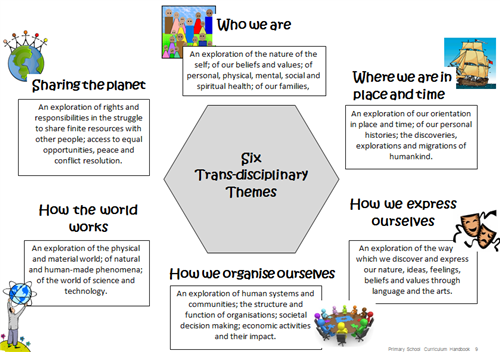 Six Trans-Disciplinary Themes