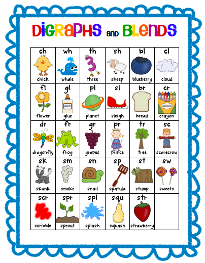 Summers, Kristine / Word Work (sight words, current word families)